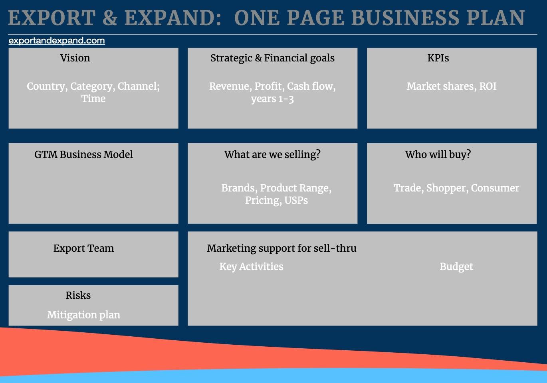 Export Business Plan   Export & Expand